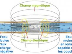 L'adoucisseur d'eau électromagnétique